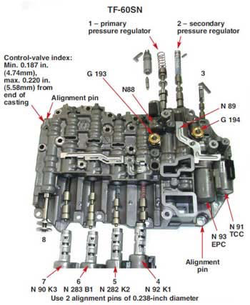 How To Test The Icm 1 additionally 75xqy P0706 17090 F125 Transmission Range Sensor Circuit besides Watch together with Volkswagen Transporter T5 Fuse Box Diagram additionally 97 Audi A6 Ac Evaporator Drain Location. on 2004 vw jetta auto transmission wiring diagram