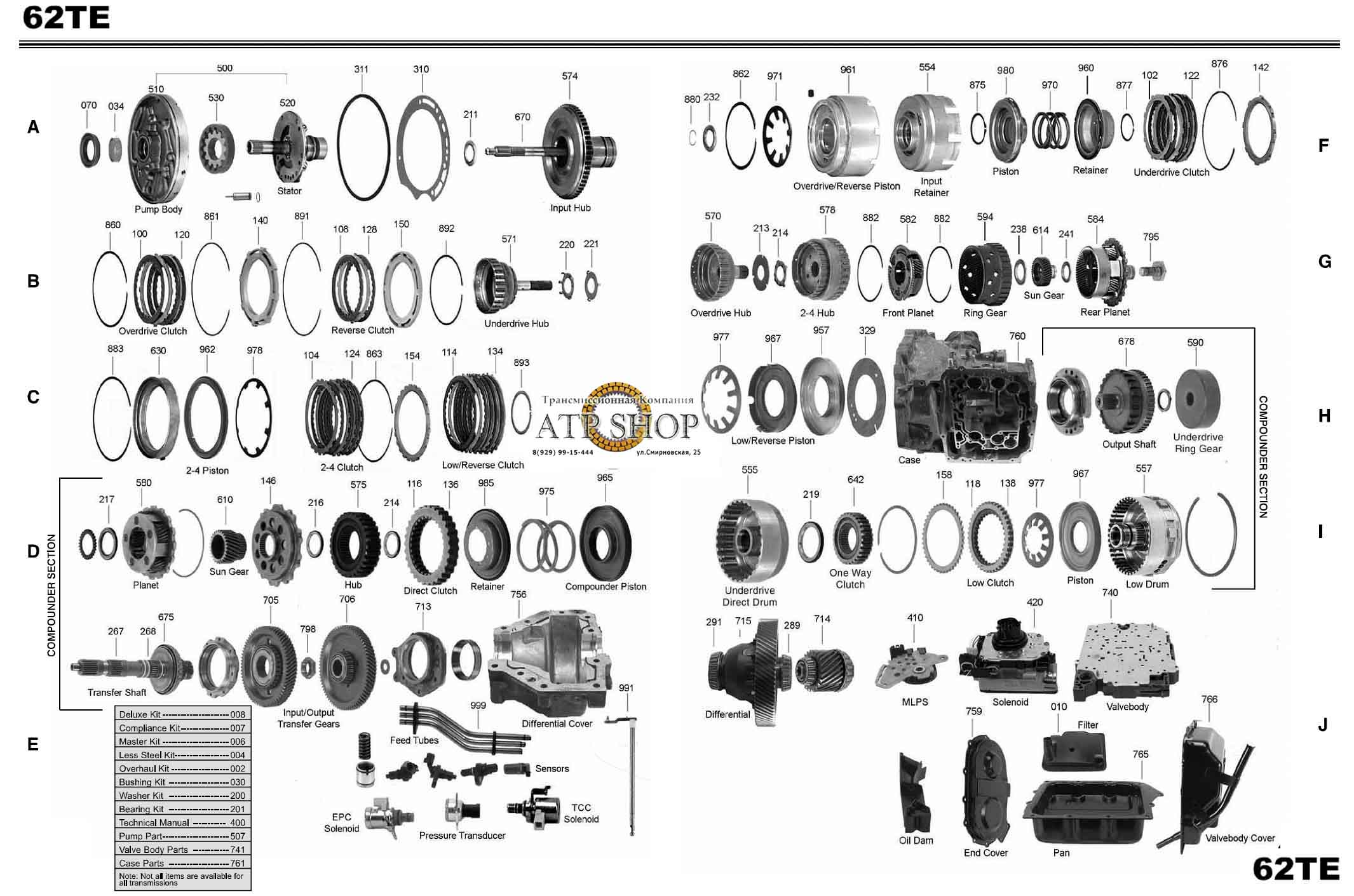 View Of The 62te Automatic Transmission Interal Components