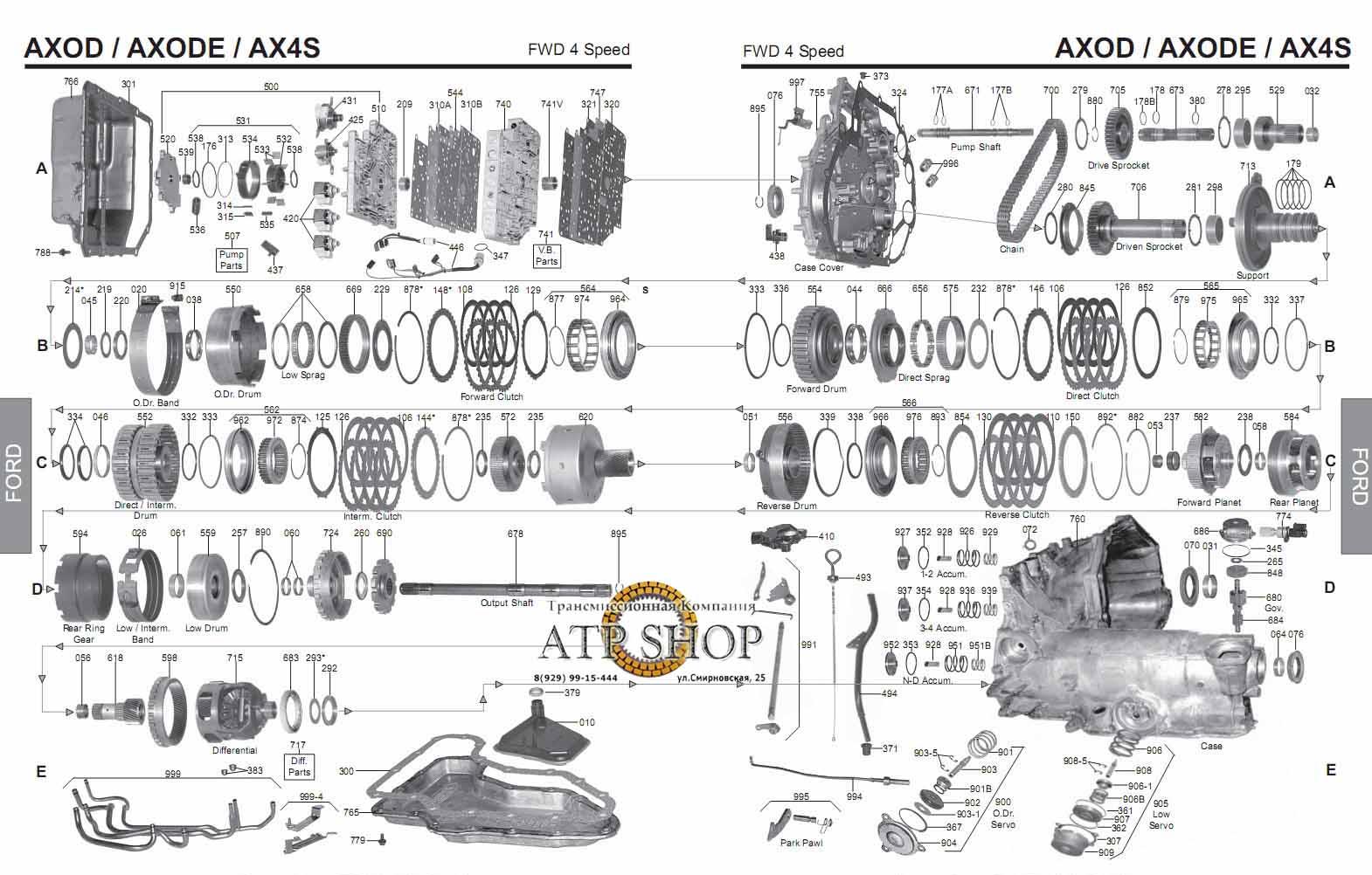 Ford Windstar Axod Transmission 1991 Fuse Box 7