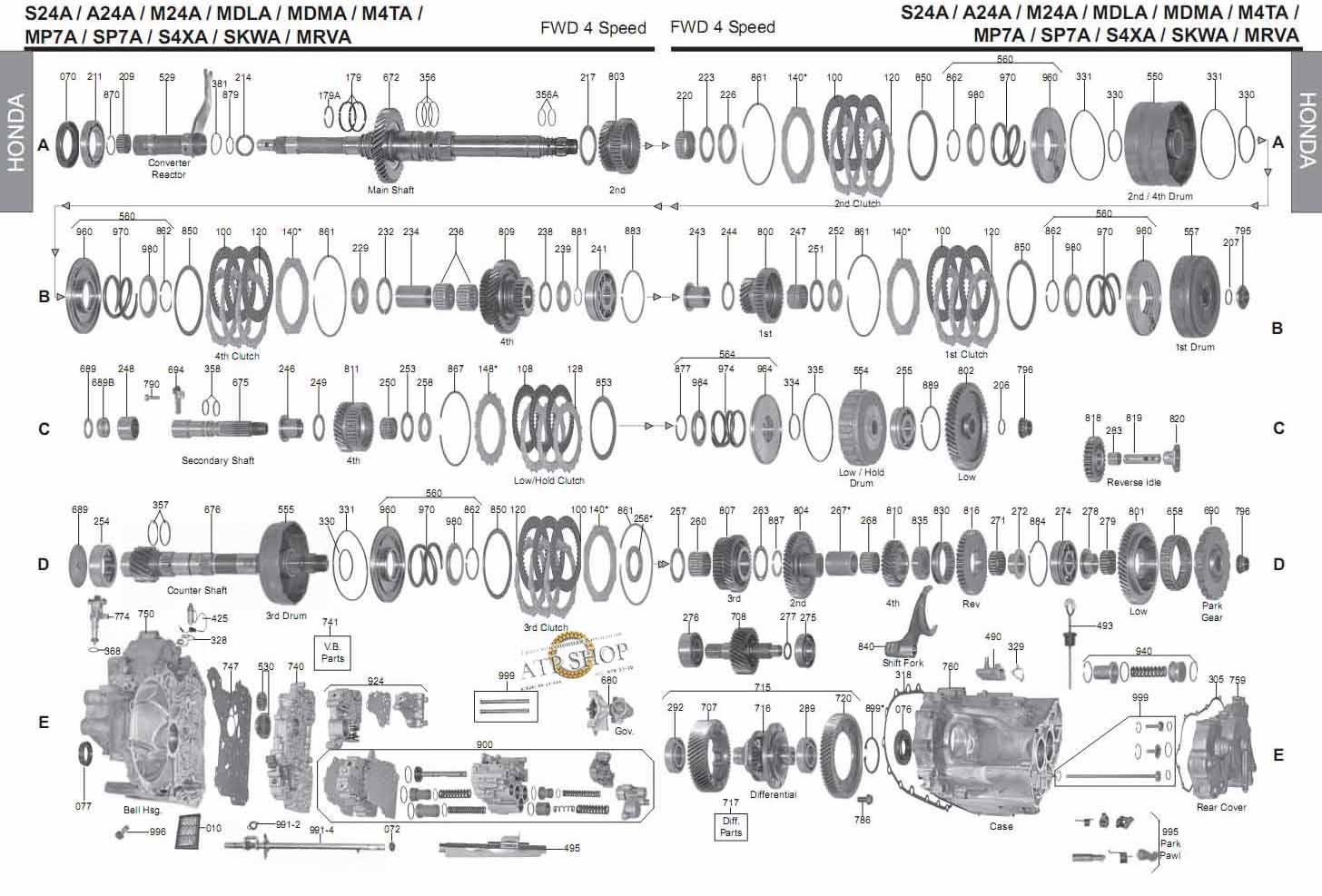 схема коробки передач хонды црв