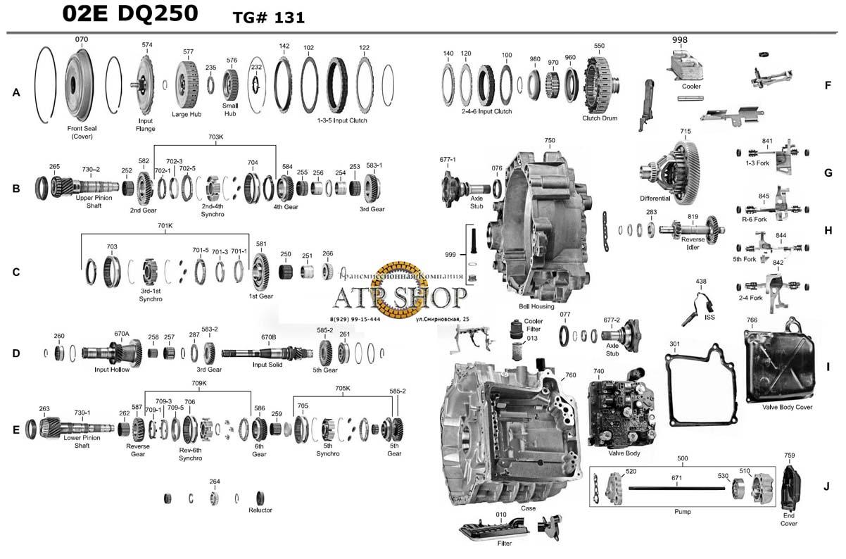 Какя dsg установлена на актавии3 dq 200 или dq250