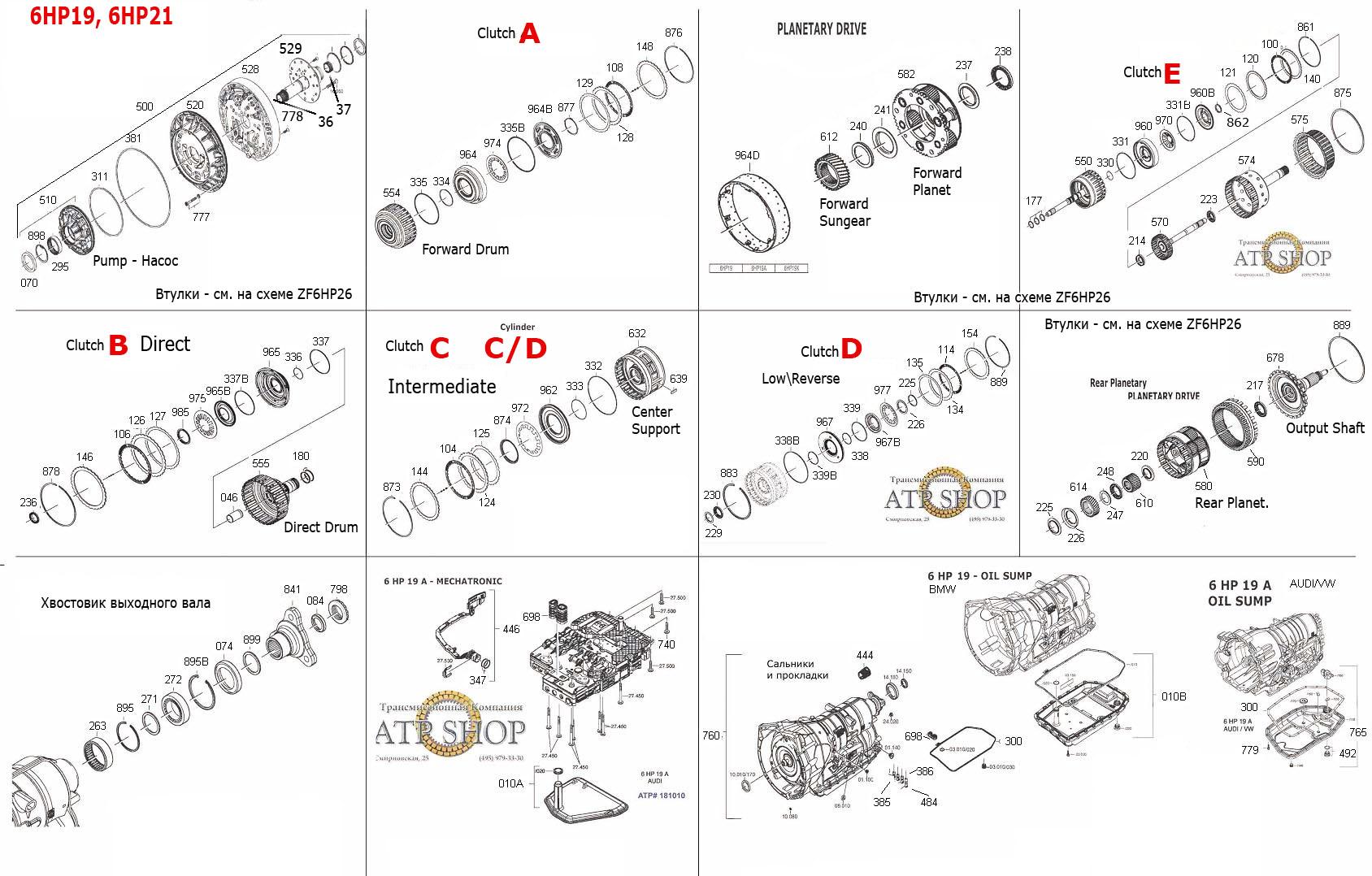 инструкция по ремонту акпп на бмв е-32 735