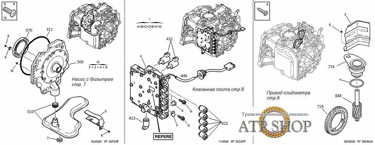 DP0 Гидроблок, Насос, Привод