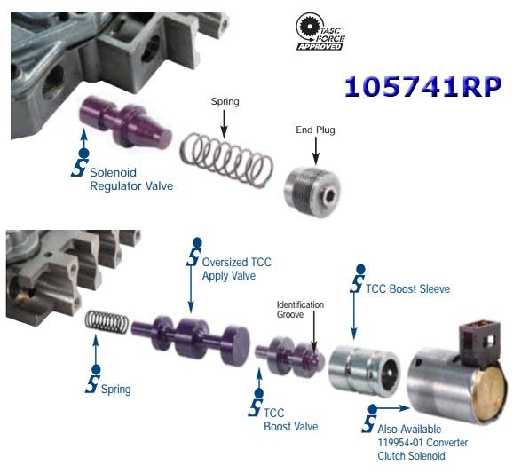 акпп 01P, 01M (01N): Sonnax- Клапан блокировки ГДТ. - Клапан соленоидов.