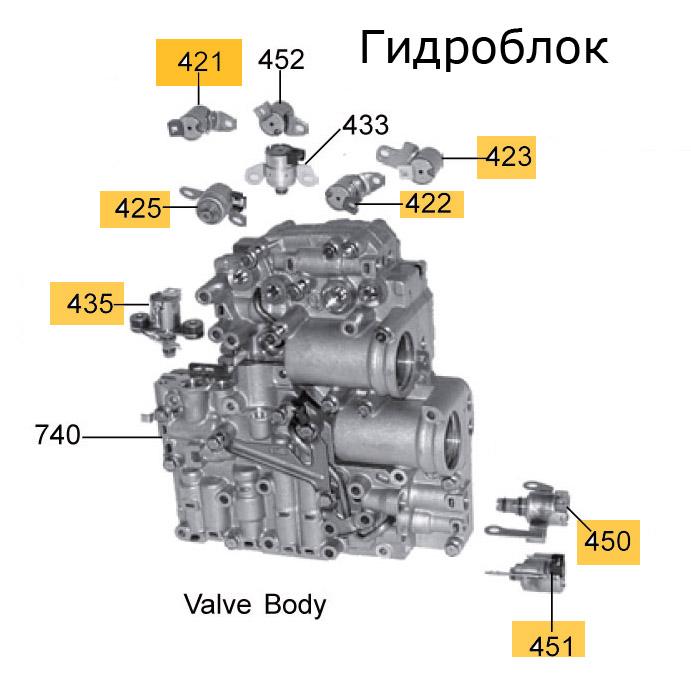 Гидроплита JF506E