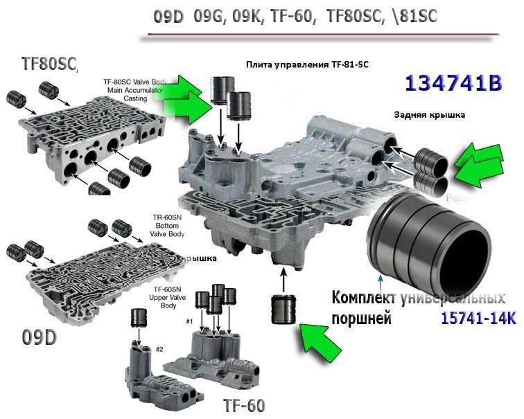 ремкомплект для ремонта гидроплиты TF80-SC, TF81 Sonnax