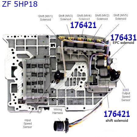 гидроблока АКПП ZF 5HP18