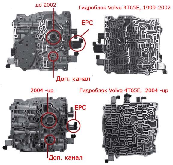 Гидроблоки 4T60E /4T65E
