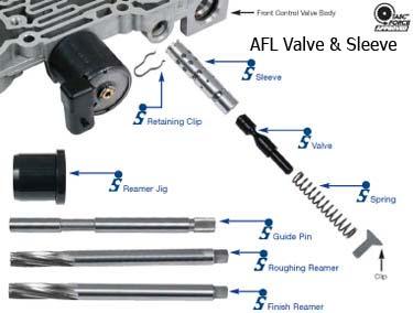 ремкомплект  Sonnax AFL valve-e-sleeve 55211-01K 5L40E