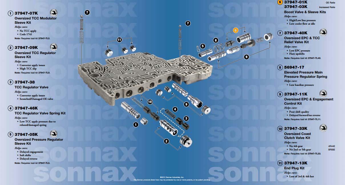 Ремкомплект соннакс sonnax для