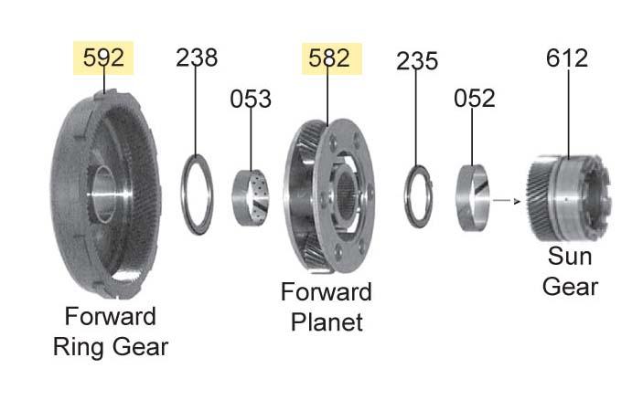 Планетарный ряд forward АКПП CD4E