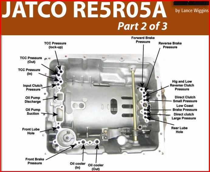Ремонт гидроблока RE5R05A