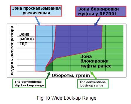 проскальзывание ГДТ JR710