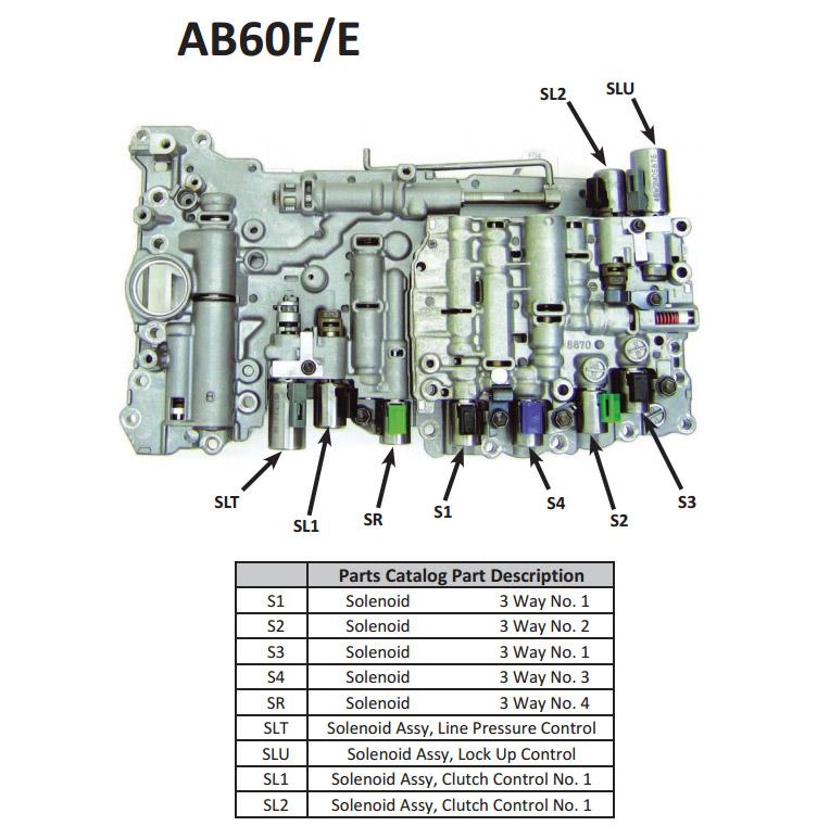 Гидроблок AB60F\E