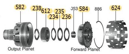 планетарные ряды U140