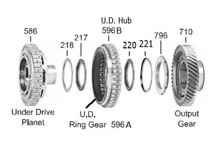 Hub Хаб - ступица под фрикционы АКПП U660