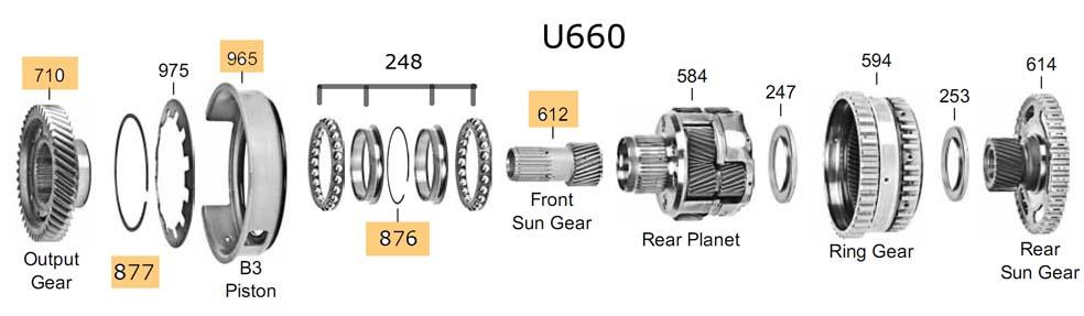 U660 подшипник корпуса