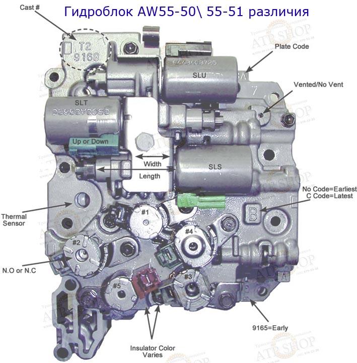гидроблок AW55-50