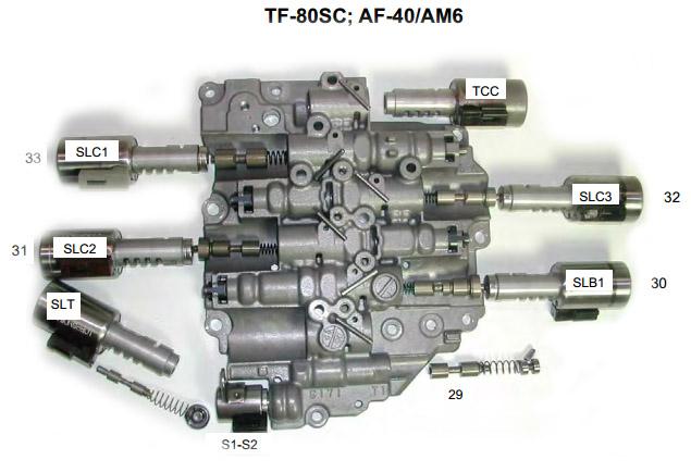 верхний соленоид ТСС - сам клапан, ниже SLC3 - вместе с клапаном гидроблока