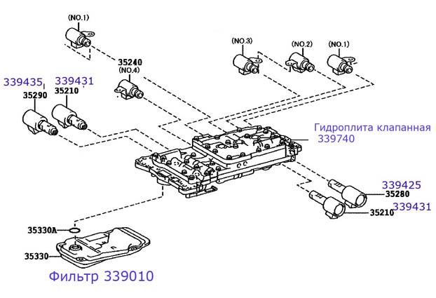 схема Блока управления Valve body A960E solenoids