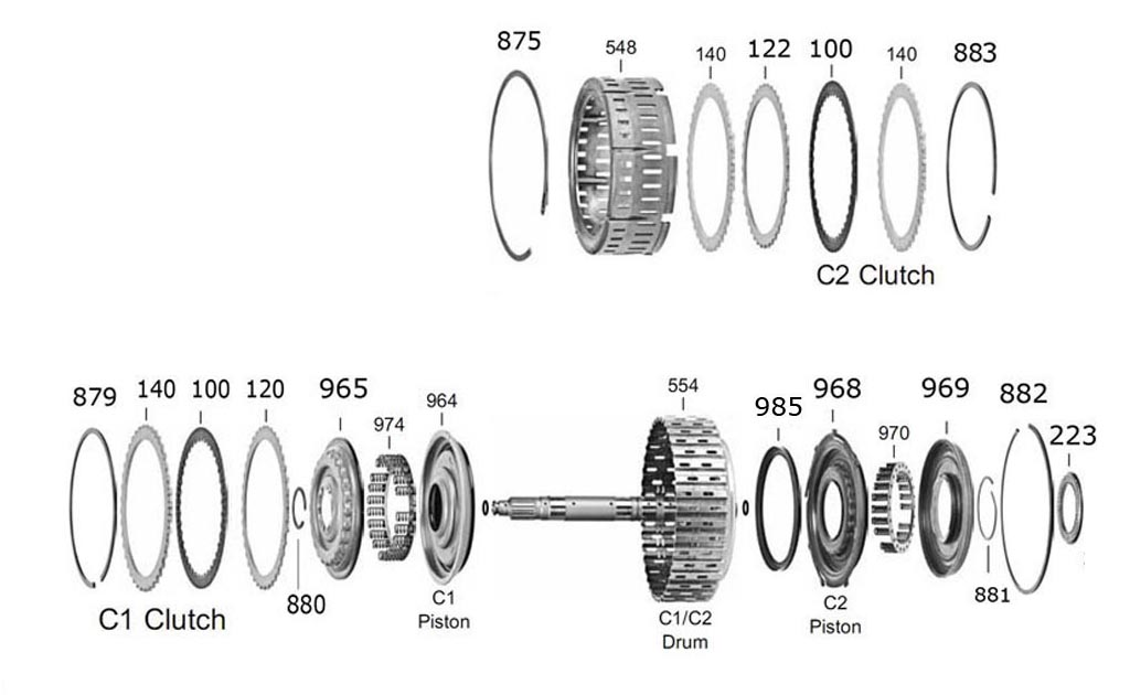 Пакеты барабана  С1-С2 U660