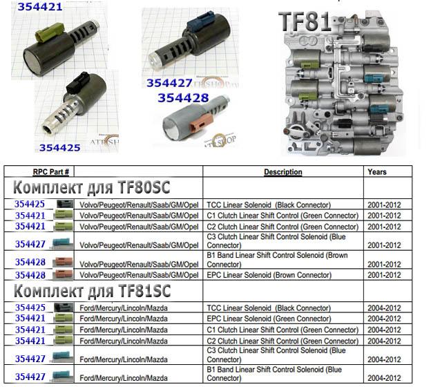 набор соленоидов TF80-81