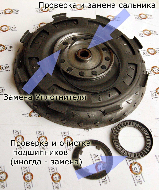 Гидротрансформатор Турбинное колесо