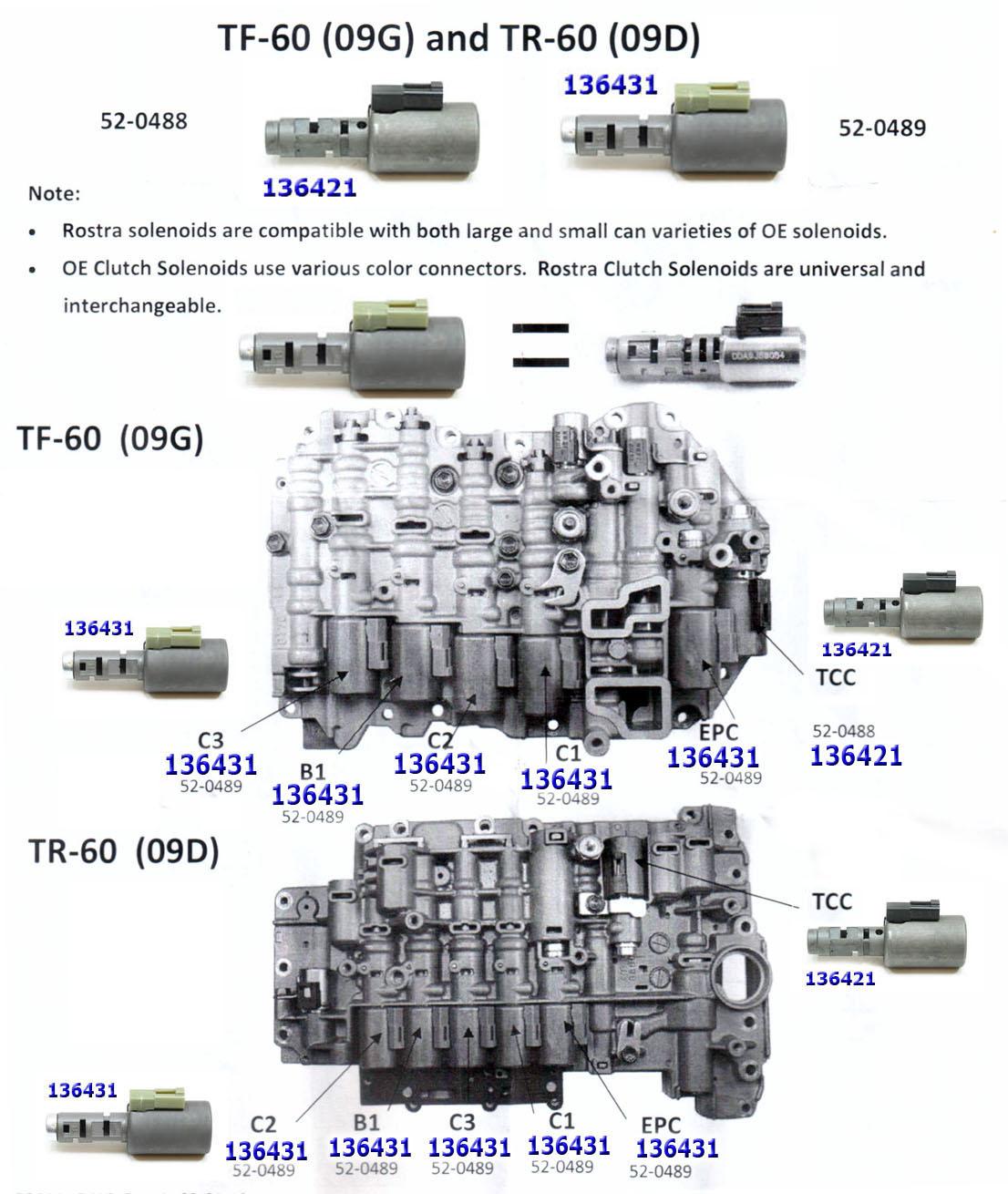 гидравлическая схема работы акпп 5hp19