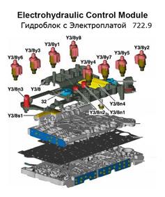 Мехатроник