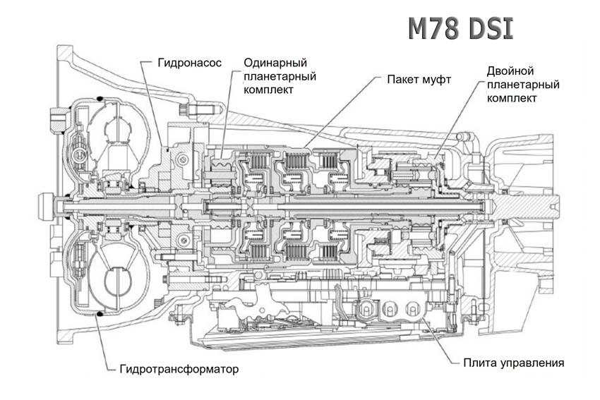 M78_DSI