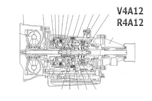 V4A12