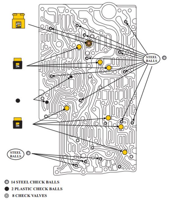 Гидроплита АКПП 722.9