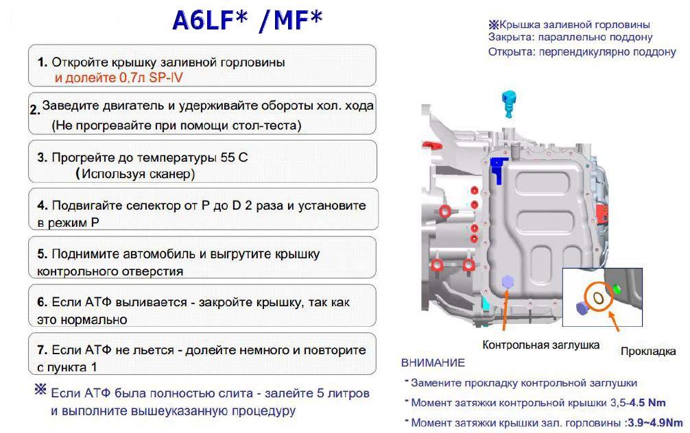 проверка масла ATF в АКПП