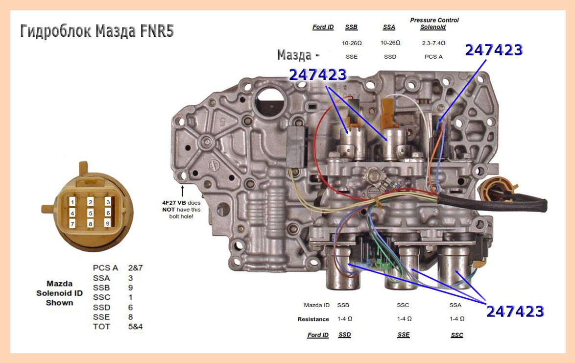 wiring diagram for 2004 mazda 6 2004 mazda 6 fuse box