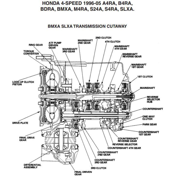 схема кпп honda cr-v 1999 фото