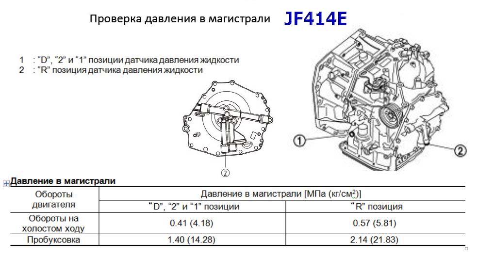 Ремонт акпп jatco jf414e