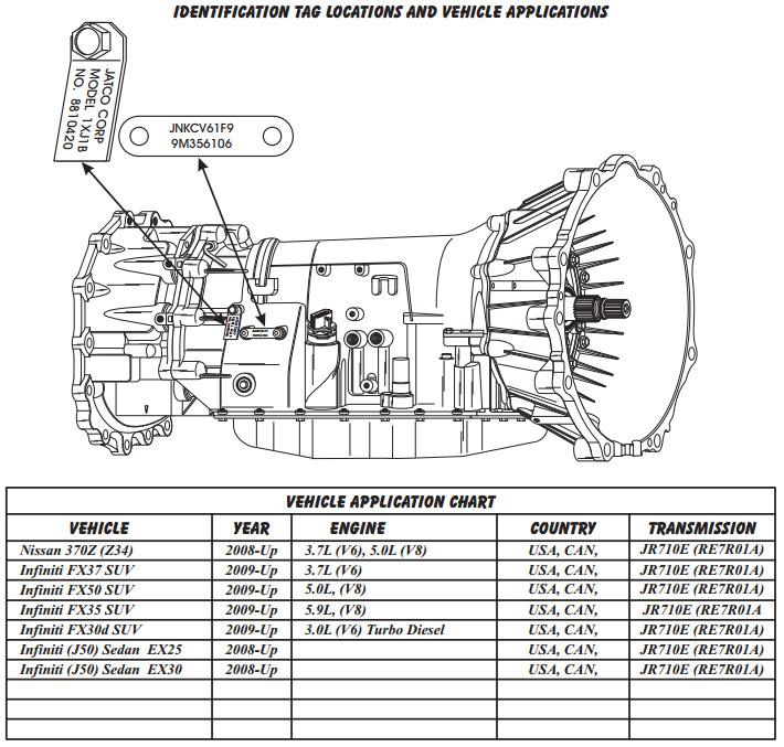 RE7R01A/ B (JR710E, JR711E) Оп...