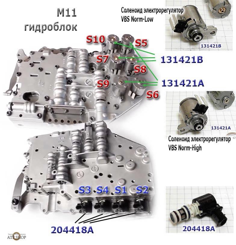 гидроблок М11