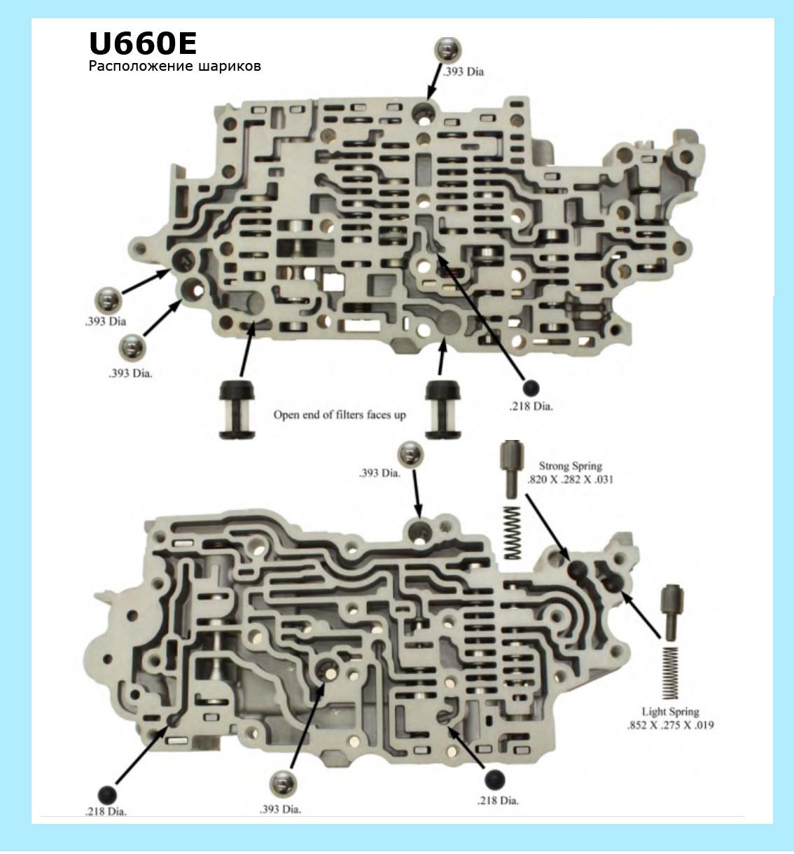 U660Е, U760Е, Описание Типичные неисправности, Цены на