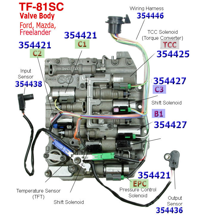Volvo S80 Акпп Инструкция