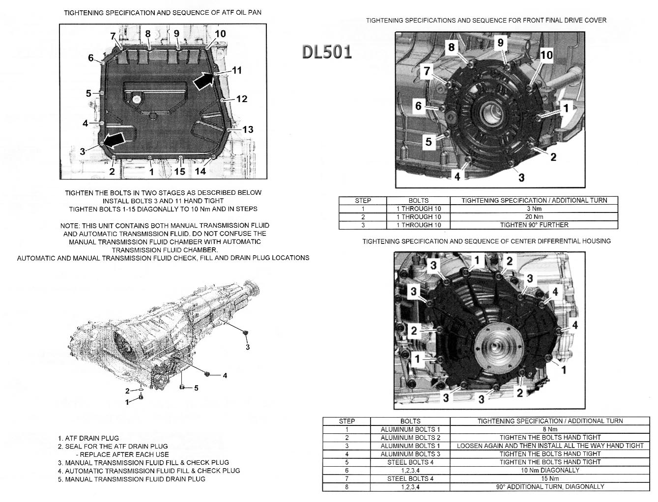 Direct Shift Gearbox Diagram Wiring Diagrams Manual And Fuse Box Bmw