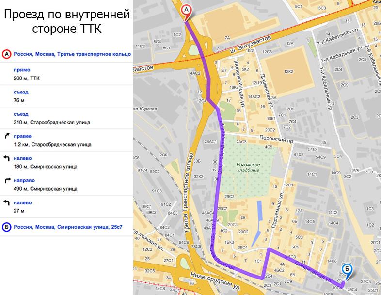 Проезд на автомашине до БЦ Смирновский с севера по ТТК