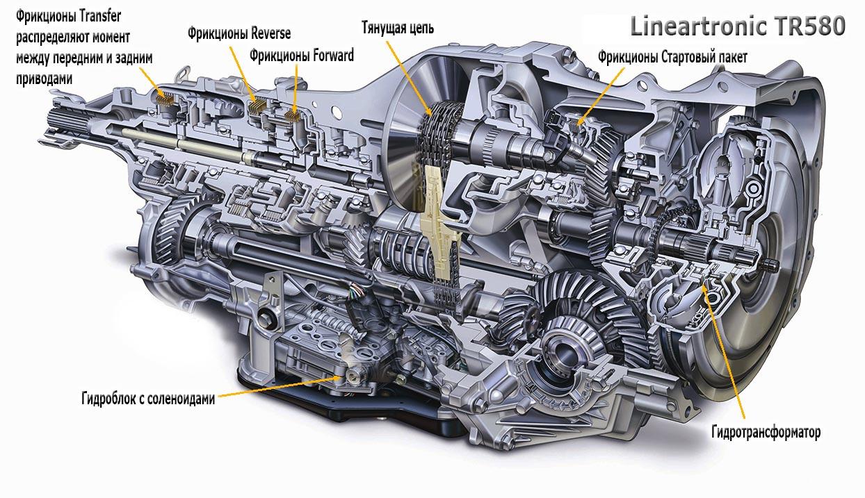TR580 Subaru