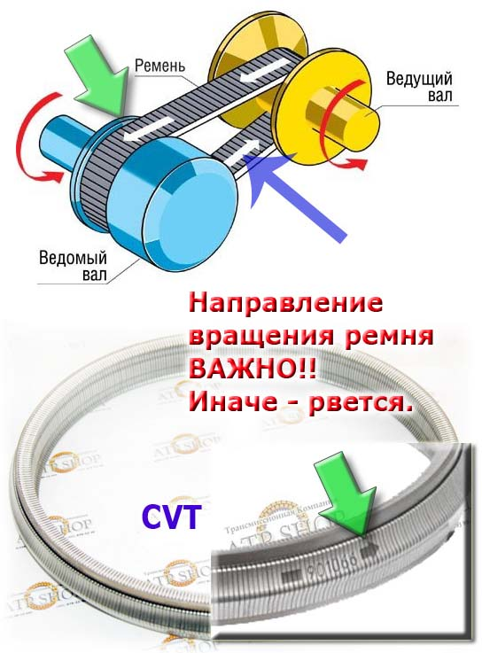 belt_cvt_direction