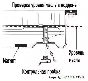 проверка масла АКПП Айсин