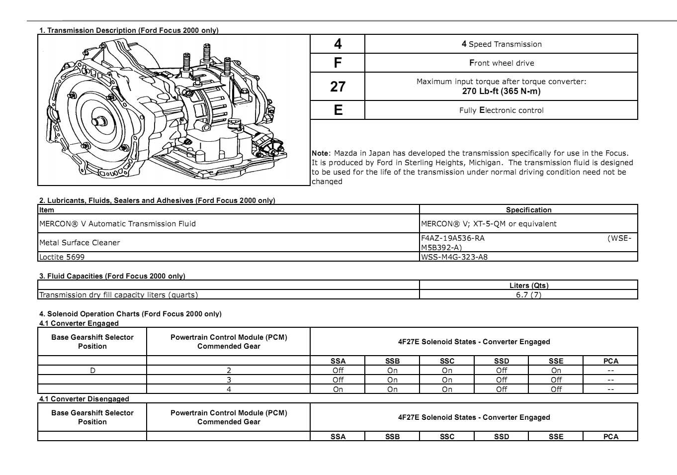 маркировка масел дла автоматических коробок ford