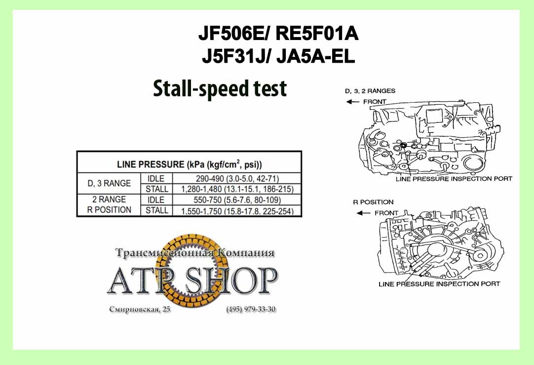 Stall-speed test